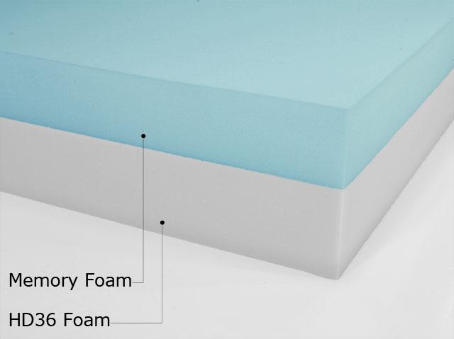 4LB ViscoPLUSH Memory Foam Mattress - Blue