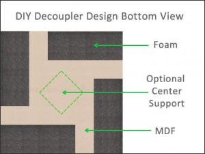 DIY Foam Decoupler Diagram