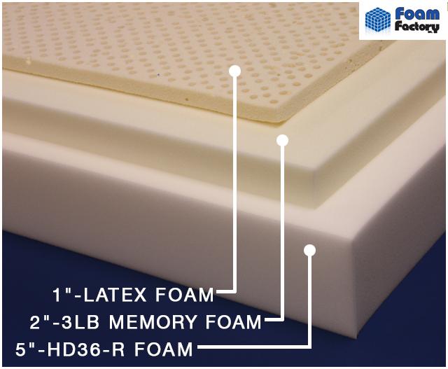 Diy Casper Foam Mattress Foam Factory Inc