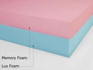 5LB Memory Foam Atop Firm Foam